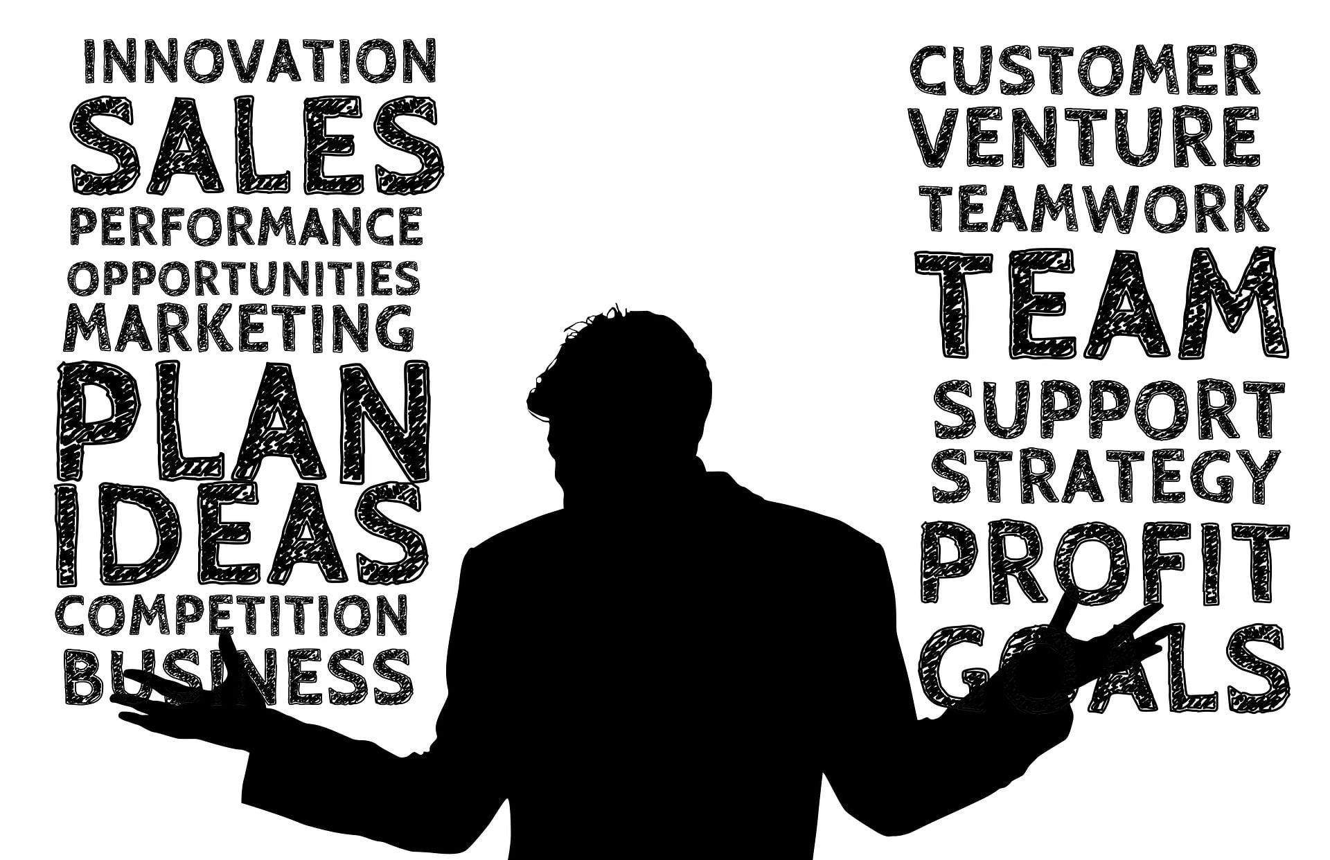market-driven business