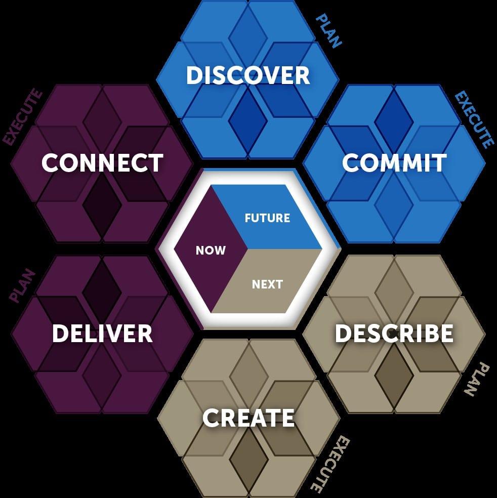 Quartz Open Framework